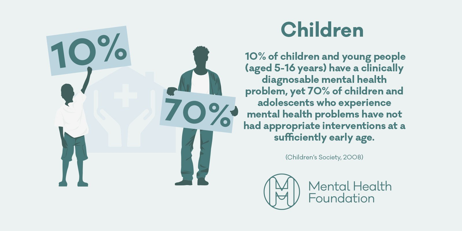 Children's mental health